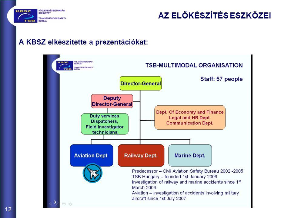12 A KBSZ elkészítette a prezentációkat: AZ ELŐKÉSZÍTÉS ESZKÖZEI