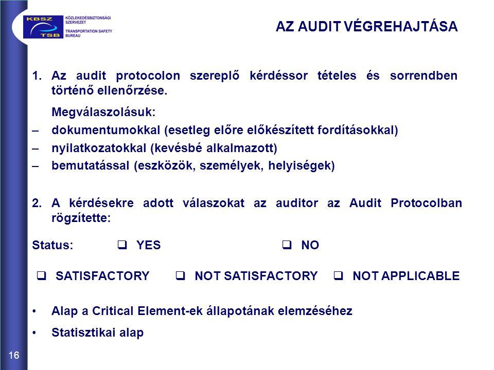 16 1.Az audit protocolon szereplő kérdéssor tételes és sorrendben történő ellenőrzése.