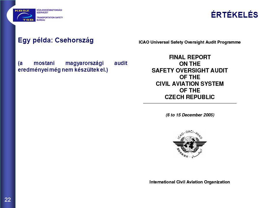 22 Egy példa: Csehország (a mostani magyarországi audit eredményei még nem készültek el.) ÉRTÉKELÉS