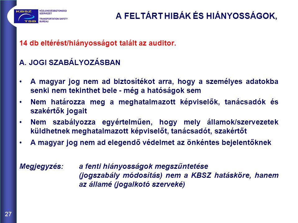 27 A FELTÁRT HIBÁK ÉS HIÁNYOSSÁGOK, 14 db eltérést/hiányosságot talált az auditor.