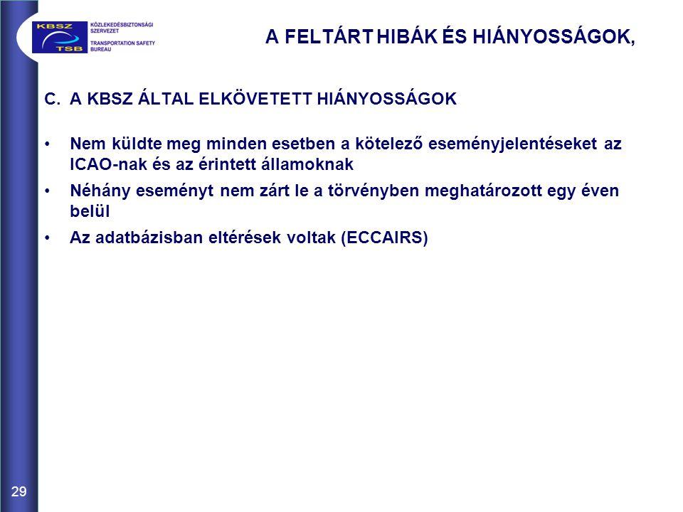 29 C.A KBSZ ÁLTAL ELKÖVETETT HIÁNYOSSÁGOK Nem küldte meg minden esetben a kötelező eseményjelentéseket az ICAO-nak és az érintett államoknak Néhány eseményt nem zárt le a törvényben meghatározott egy éven belül Az adatbázisban eltérések voltak (ECCAIRS) A FELTÁRT HIBÁK ÉS HIÁNYOSSÁGOK,