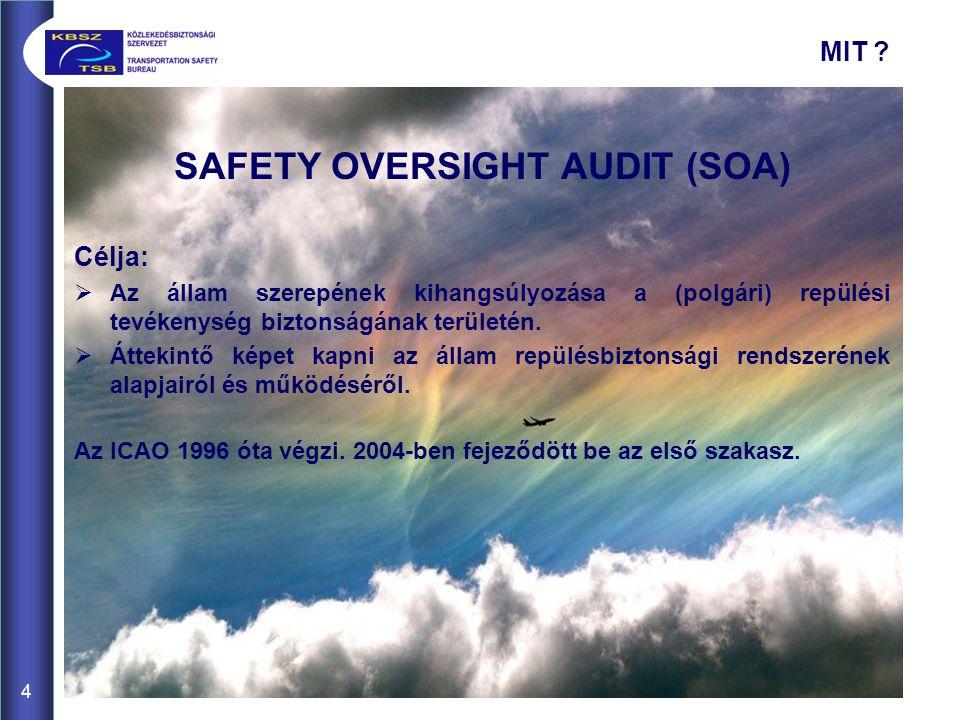 4 SAFETY OVERSIGHT AUDIT (SOA) Célja:  Az állam szerepének kihangsúlyozása a (polgári) repülési tevékenység biztonságának területén.