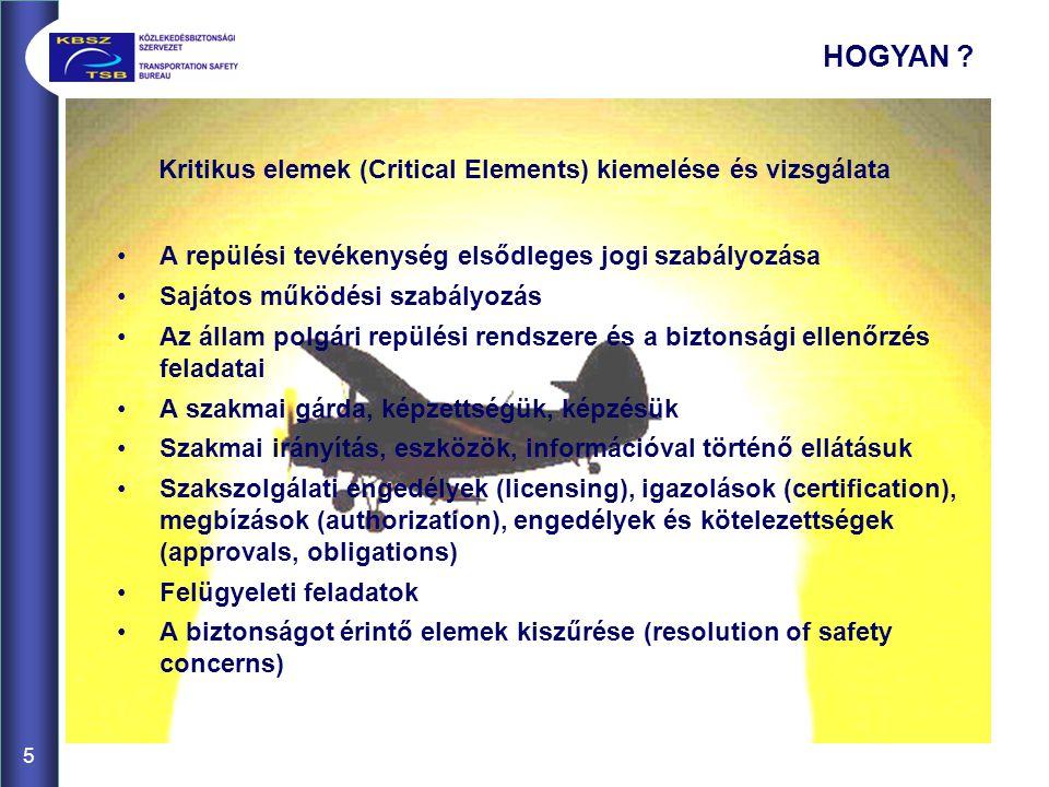 5 Kritikus elemek (Critical Elements) kiemelése és vizsgálata A repülési tevékenység elsődleges jogi szabályozása Sajátos működési szabályozás Az állam polgári repülési rendszere és a biztonsági ellenőrzés feladatai A szakmai gárda, képzettségük, képzésük Szakmai irányítás, eszközök, információval történő ellátásuk Szakszolgálati engedélyek (licensing), igazolások (certification), megbízások (authorization), engedélyek és kötelezettségek (approvals, obligations) Felügyeleti feladatok A biztonságot érintő elemek kiszűrése (resolution of safety concerns) HOGYAN