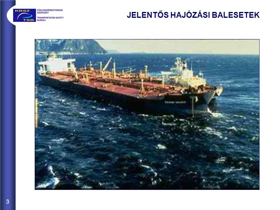 SOLAS V.FEJEZET 20. 2002.július 1. után épült személyhajók és a 3000 BRT feletti hajók.