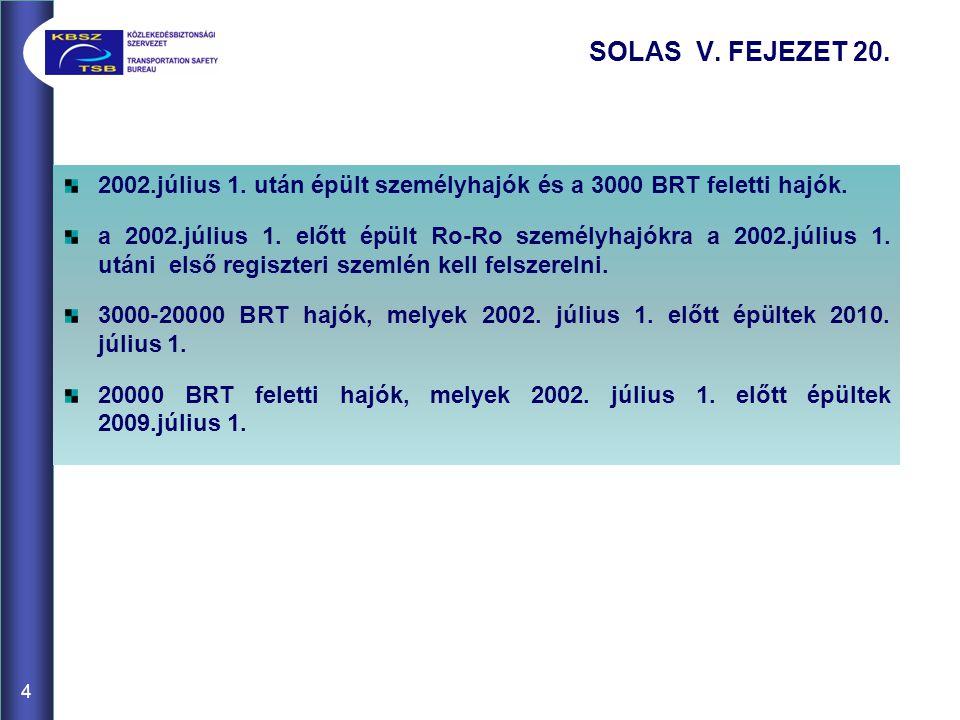 SOLAS V. FEJEZET 20. 2002.július 1. után épült személyhajók és a 3000 BRT feletti hajók.