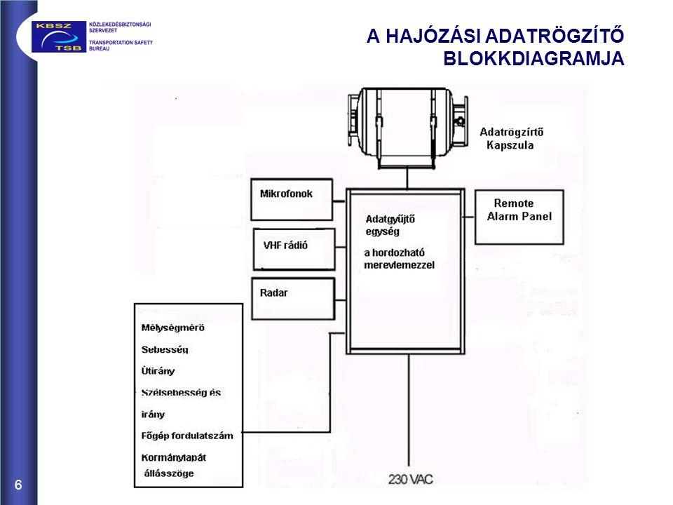 FŐGÉP ÉS A HAJÓCSAVAR ADATAI 17