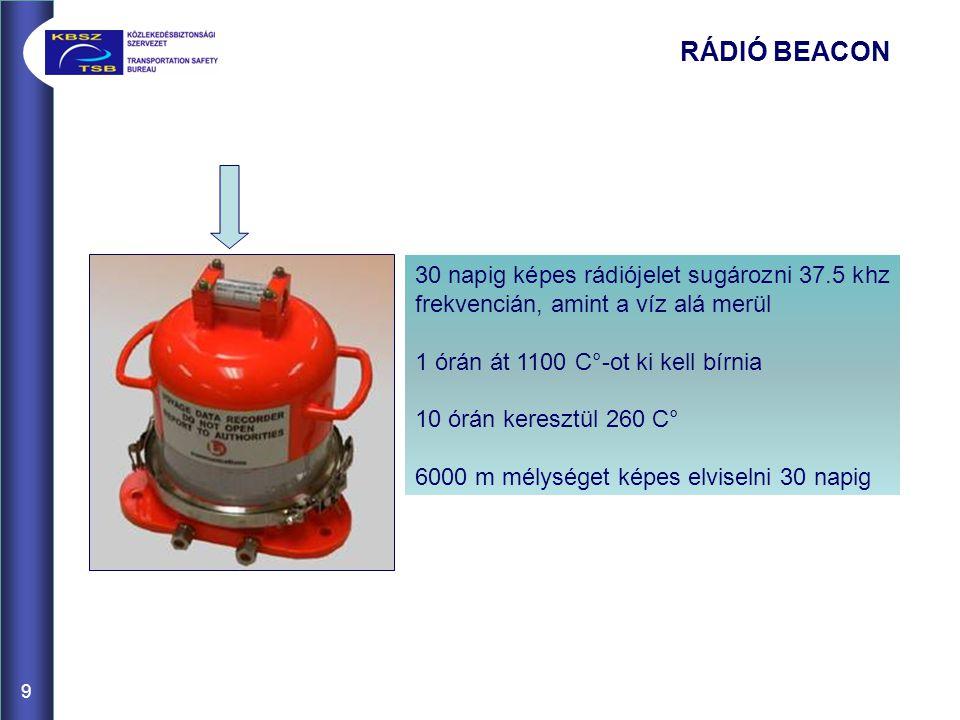 RÁDIÓ BEACON 9 30 napig képes rádiójelet sugározni 37.5 khz frekvencián, amint a víz alá merül 1 órán át 1100 C°-ot ki kell bírnia 10 órán keresztül 260 C° 6000 m mélységet képes elviselni 30 napig