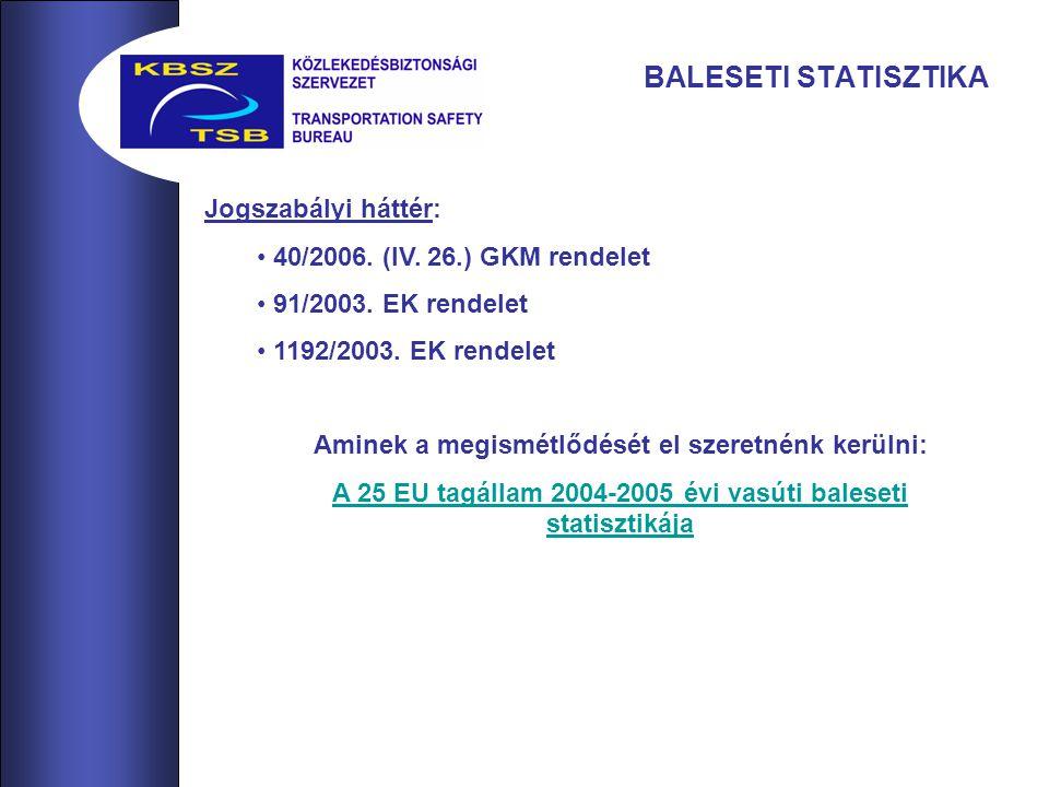 BALESETI STATISZTIKA Jogszabályi háttér: 40/2006. (IV.