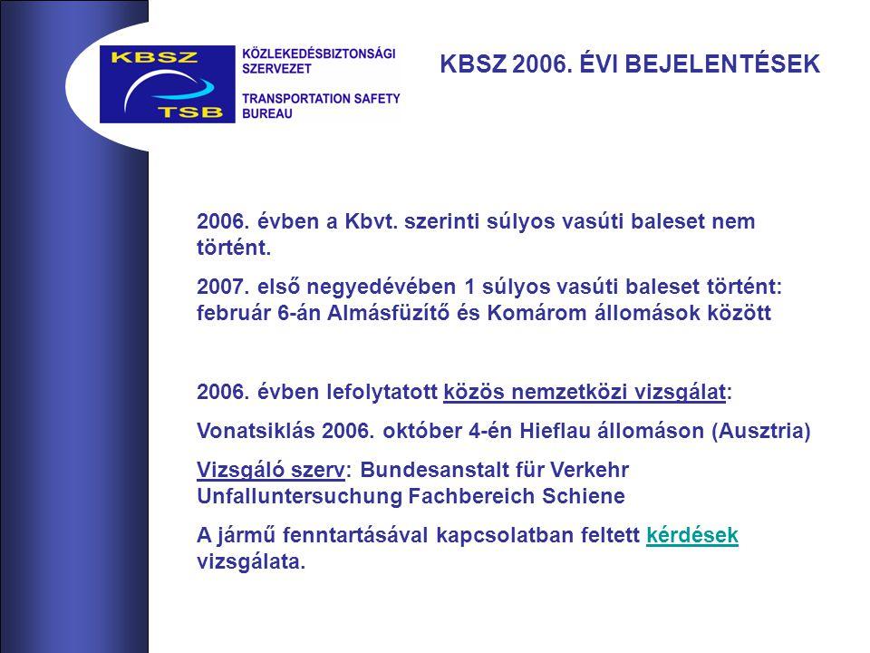 KBSZ 2006. ÉVI BEJELENTÉSEK 2006. évben a Kbvt. szerinti súlyos vasúti baleset nem történt.