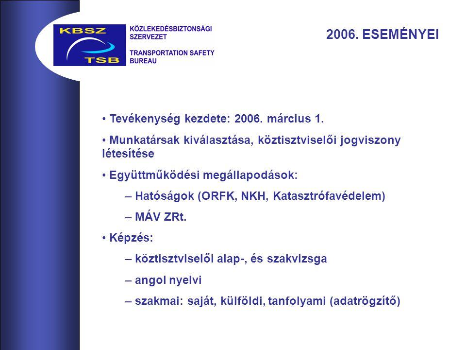 2006. ESEMÉNYEI Tevékenység kezdete: 2006. március 1.