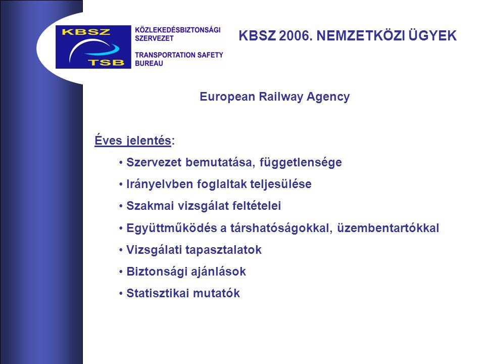 KBSZ 2006.