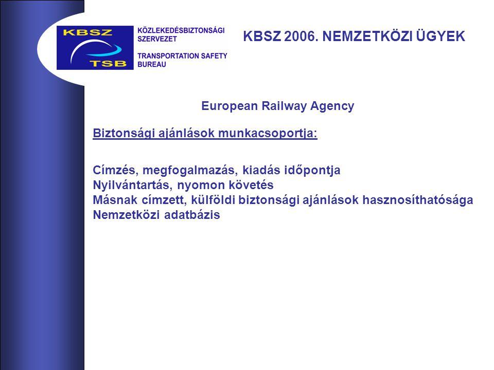 Biztonsági ajánlások munkacsoportja: Címzés, megfogalmazás, kiadás időpontja Nyilvántartás, nyomon követés Másnak címzett, külföldi biztonsági ajánlások hasznosíthatósága Nemzetközi adatbázis European Railway Agency KBSZ 2006.