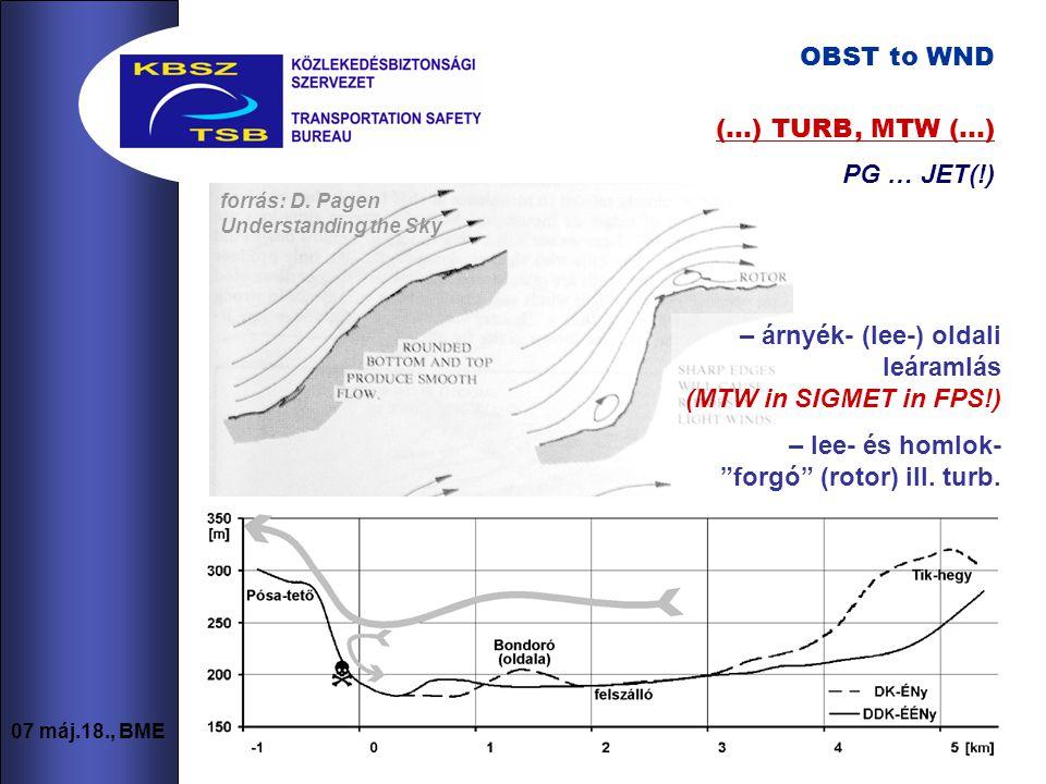 3 07 máj.18., BME a terep mint OBST to WND (csak.