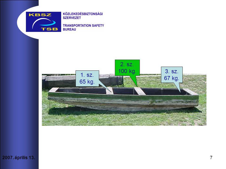7 2007. április 13. 1. sz. 65 kg. 2. sz. 100 kg. 3. sz. 67 kg.