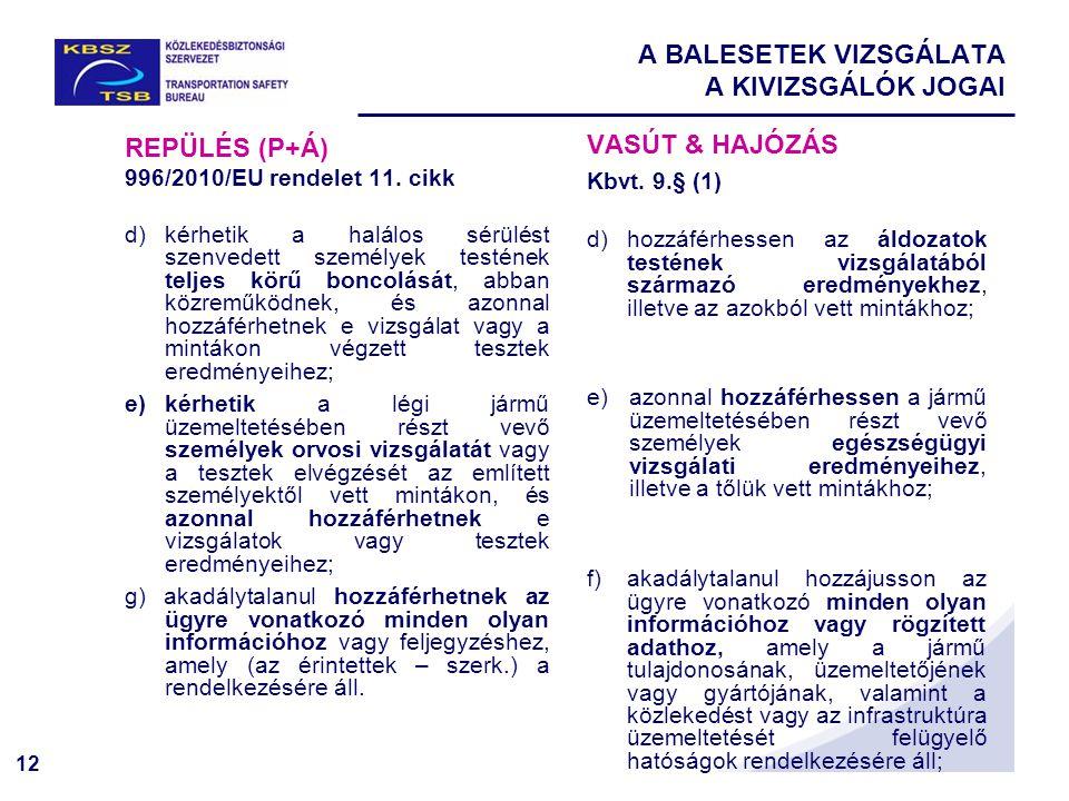 12 A BALESETEK VIZSGÁLATA A KIVIZSGÁLÓK JOGAI REPÜLÉS (P+Á) 996/2010/EU rendelet 11. cikk d)kérhetik a halálos sérülést szenvedett személyek testének