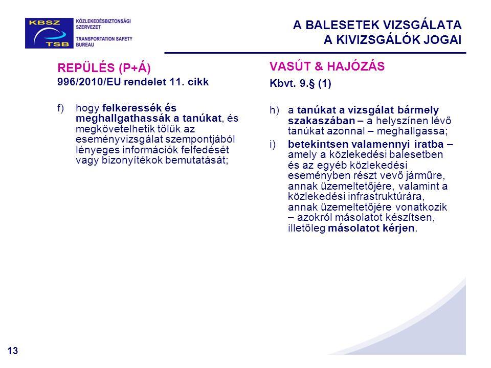 13 A BALESETEK VIZSGÁLATA A KIVIZSGÁLÓK JOGAI REPÜLÉS (P+Á) 996/2010/EU rendelet 11. cikk f)hogy felkeressék és meghallgathassák a tanúkat, és megköve