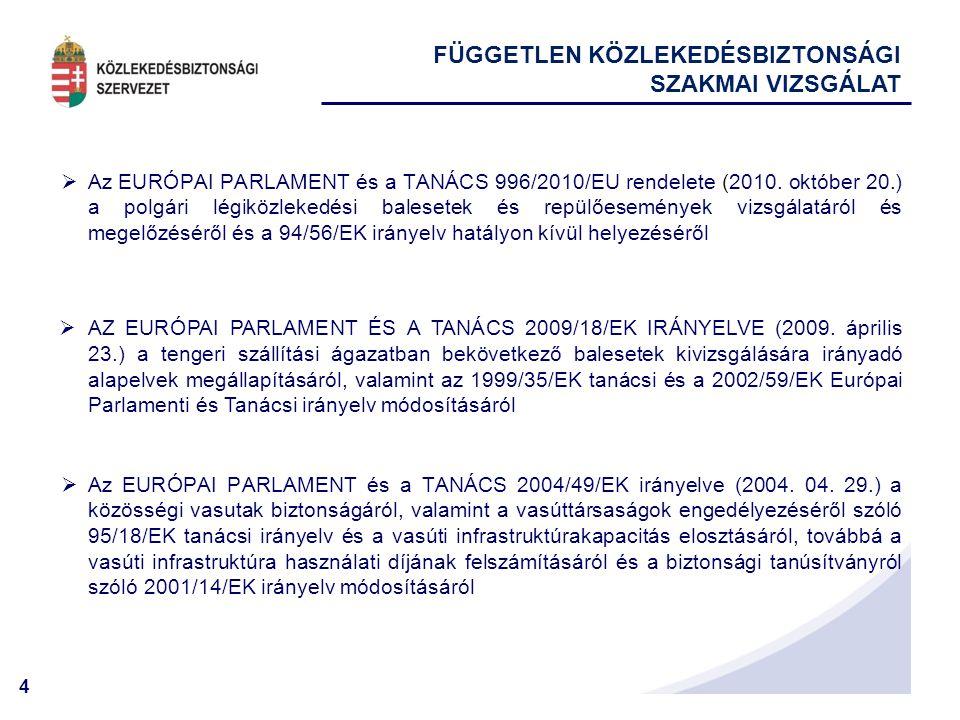 4 FÜGGETLEN KÖZLEKEDÉSBIZTONSÁGI SZAKMAI VIZSGÁLAT  AZ EURÓPAI PARLAMENT ÉS A TANÁCS 2009/18/EK IRÁNYELVE (2009. április 23.) a tengeri szállítási ág