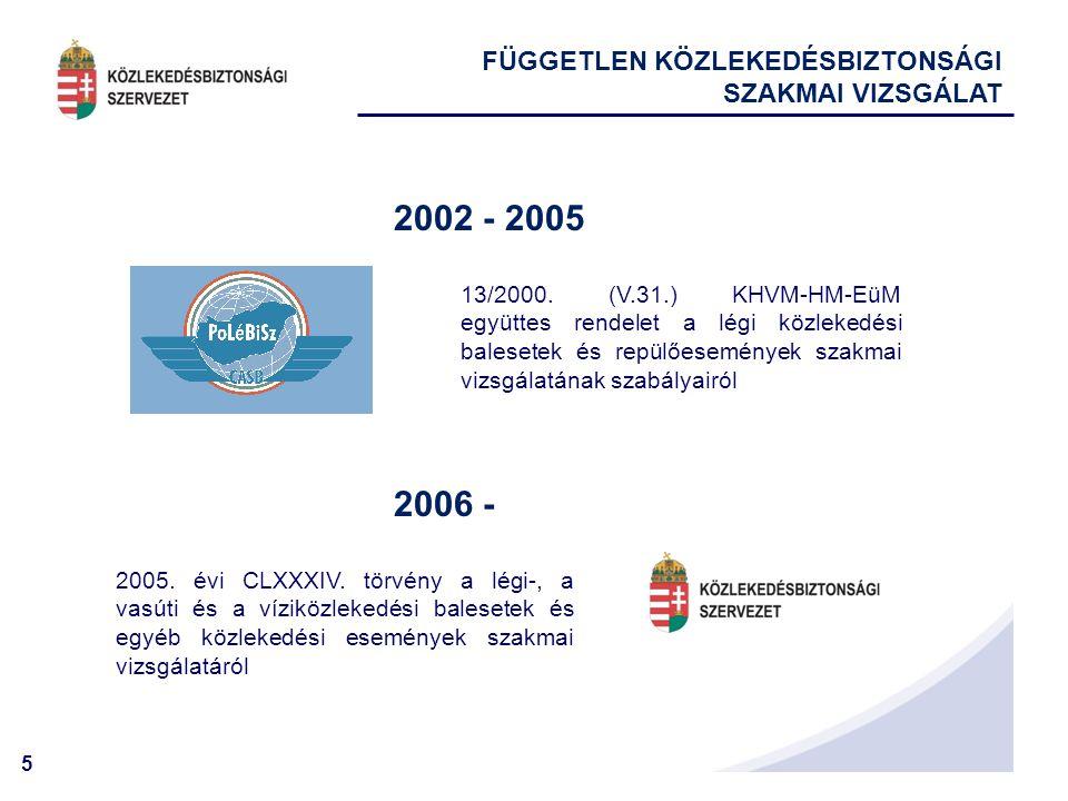 5 FÜGGETLEN KÖZLEKEDÉSBIZTONSÁGI SZAKMAI VIZSGÁLAT 13/2000. (V.31.) KHVM-HM-EüM együttes rendelet a légi közlekedési balesetek és repülőesemények szak