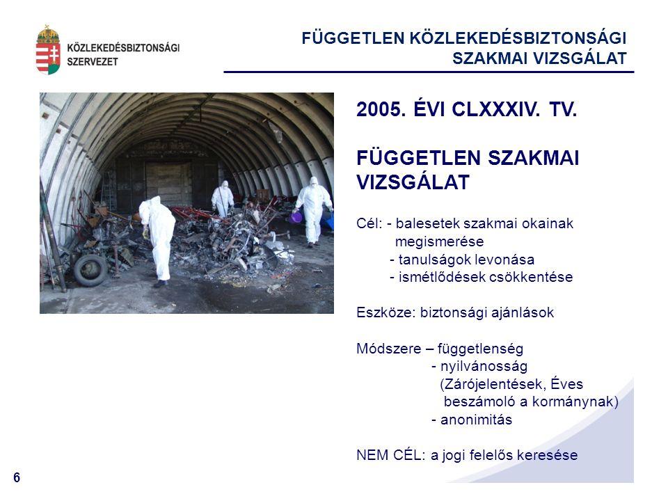 6 2005. ÉVI CLXXXIV. TV. FÜGGETLEN SZAKMAI VIZSGÁLAT Cél: - balesetek szakmai okainak megismerése - tanulságok levonása - ismétlődések csökkentése Esz