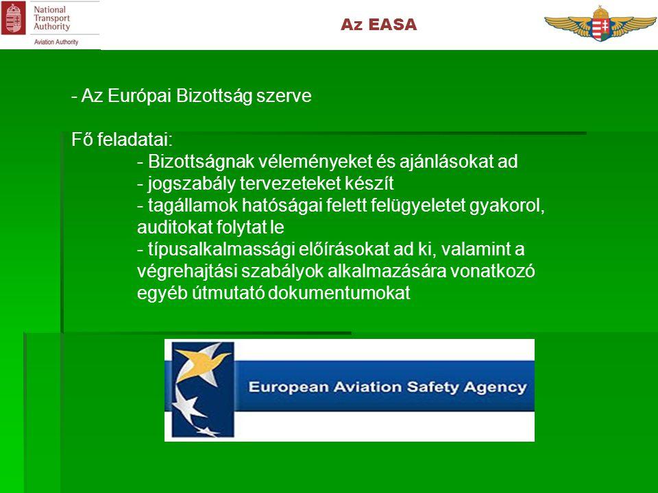 Az EASA - Az Európai Bizottság szerve Fő feladatai: - Bizottságnak véleményeket és ajánlásokat ad - jogszabály tervezeteket készít - tagállamok hatóságai felett felügyeletet gyakorol, auditokat folytat le - típusalkalmassági előírásokat ad ki, valamint a végrehajtási szabályok alkalmazására vonatkozó egyéb útmutató dokumentumokat
