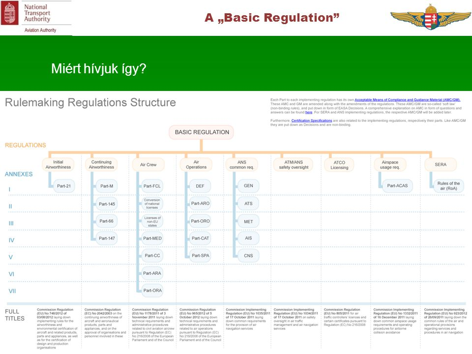 """A """"Basic Regulation"""" Miért hívjuk így?"""