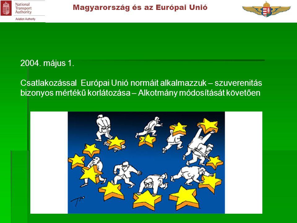 Magyarország és az Európai Unió 2004. május 1. Csatlakozással Európai Unió normáit alkalmazzuk – szuverenitás bizonyos mértékű korlátozása – Alkotmány