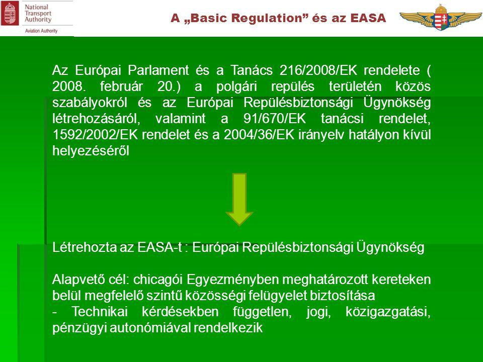 """A """"Basic Regulation"""" és az EASA Az Európai Parlament és a Tanács 216/2008/EK rendelete ( 2008. február 20.) a polgári repülés területén közös szabályo"""