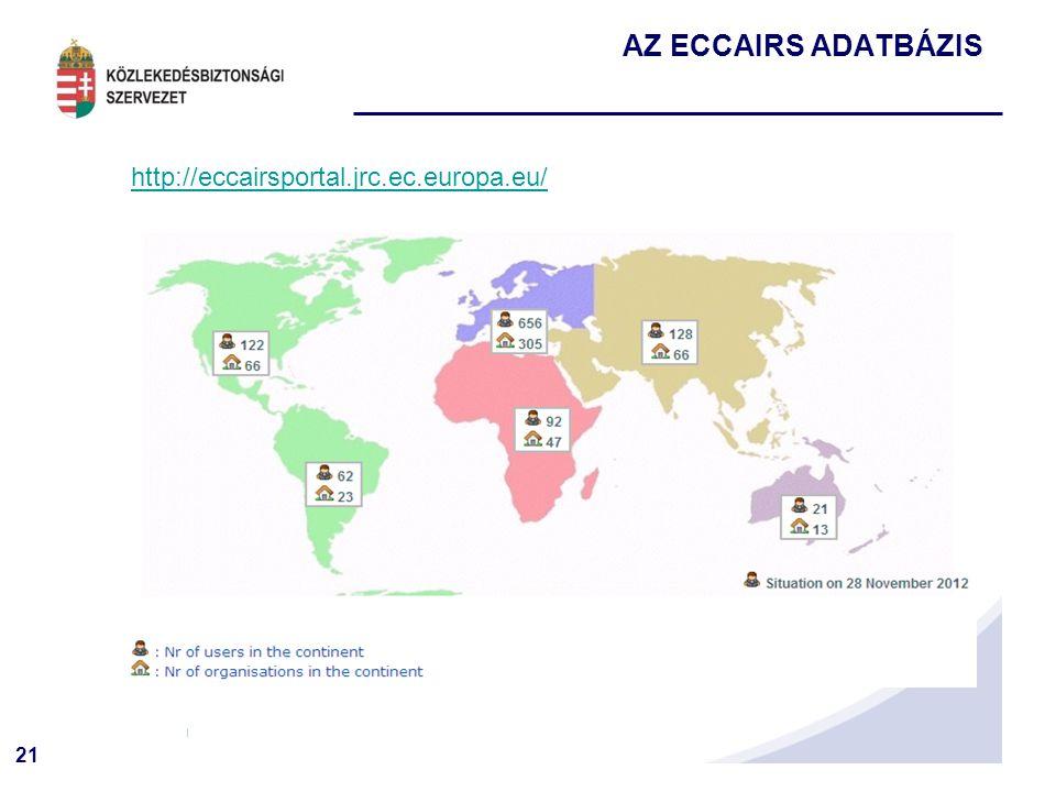 21 AZ ECCAIRS ADATBÁZIS http://eccairsportal.jrc.ec.europa.eu/