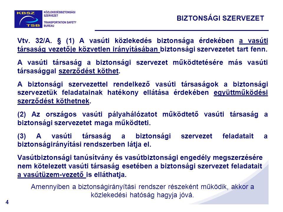 5 Biztonsági szervezet gondoskodik: A bejelentések folyamatos fogadásáról.