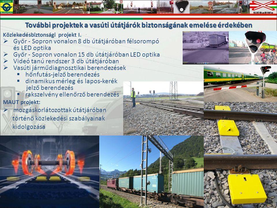 Közlekedésbiztonsági projekt I.