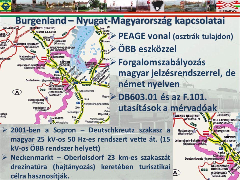  PEAGE vonal (osztrák tulajdon)  ÖBB eszközzel  Forgalomszabályozás magyar jelzésrendszerrel, de német nyelven  DB603.01 és az F.101.