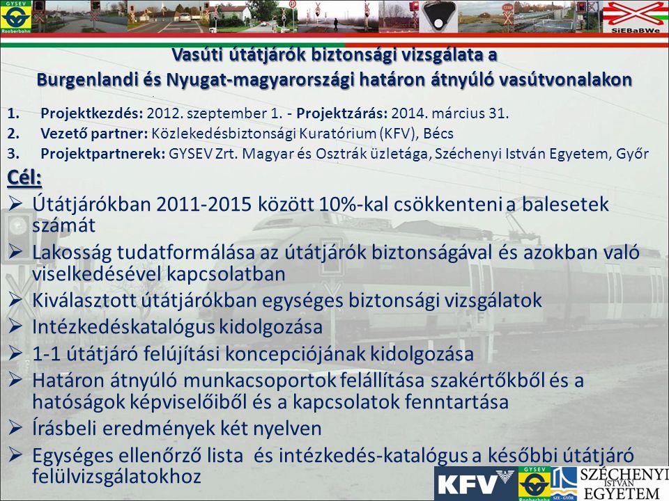 1.Projektkezdés: 2012.szeptember 1. - Projektzárás: 2014.