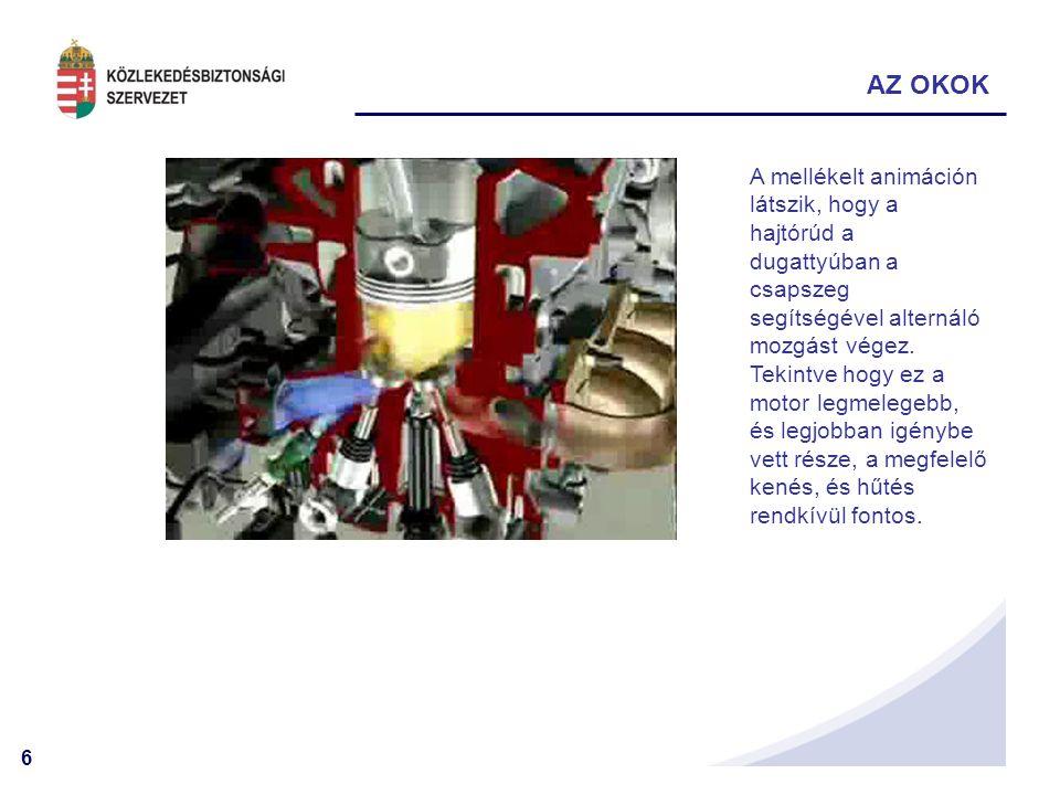 6 A mellékelt animáción látszik, hogy a hajtórúd a dugattyúban a csapszeg segítségével alternáló mozgást végez.