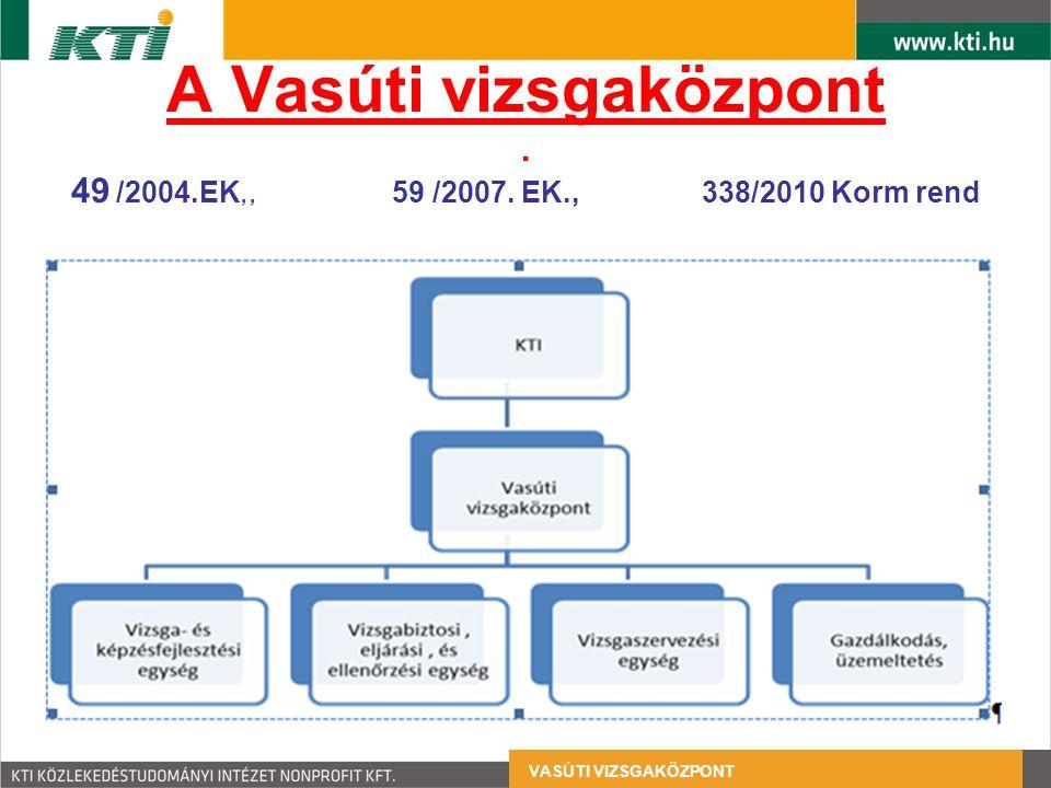 VASÚTI VIZSGAKÖZPONT A Vasúti vizsgaközpont. 49 /2004.EK,, 59 /2007. EK., 338/2010 Korm rend