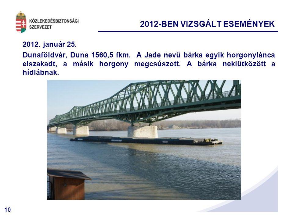 10 2012. január 25. Dunaföldvár, Duna 1560,5 fkm. A Jade nevű bárka egyik horgonylánca elszakadt, a másik horgony megcsúszott. A bárka nekiütközött a