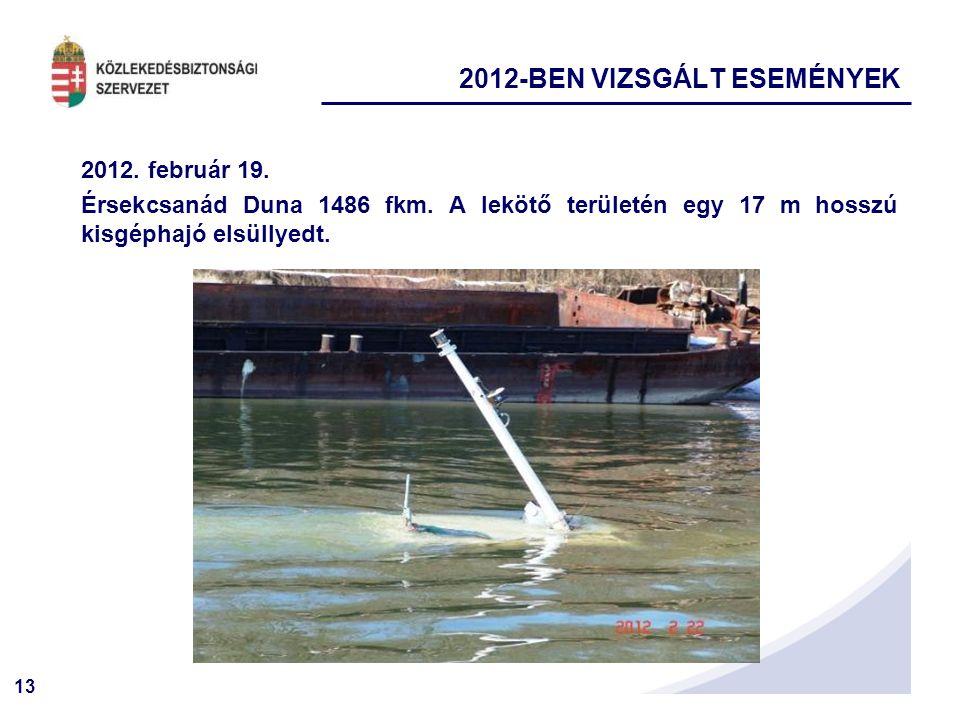 13 2012. február 19. Érsekcsanád Duna 1486 fkm. A lekötő területén egy 17 m hosszú kisgéphajó elsüllyedt. 2012-BEN VIZSGÁLT ESEMÉNYEK