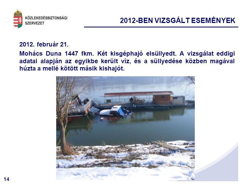 14 2012. február 21. Mohács Duna 1447 fkm. Két kisgéphajó elsüllyedt. A vizsgálat eddigi adatai alapján az egyikbe került víz, és a süllyedése közben