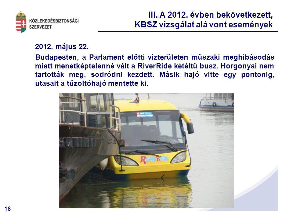 18 2012. május 22. Budapesten, a Parlament előtti vízterületen műszaki meghibásodás miatt menetképtelenné vált a RiverRide kétéltű busz. Horgonyai nem