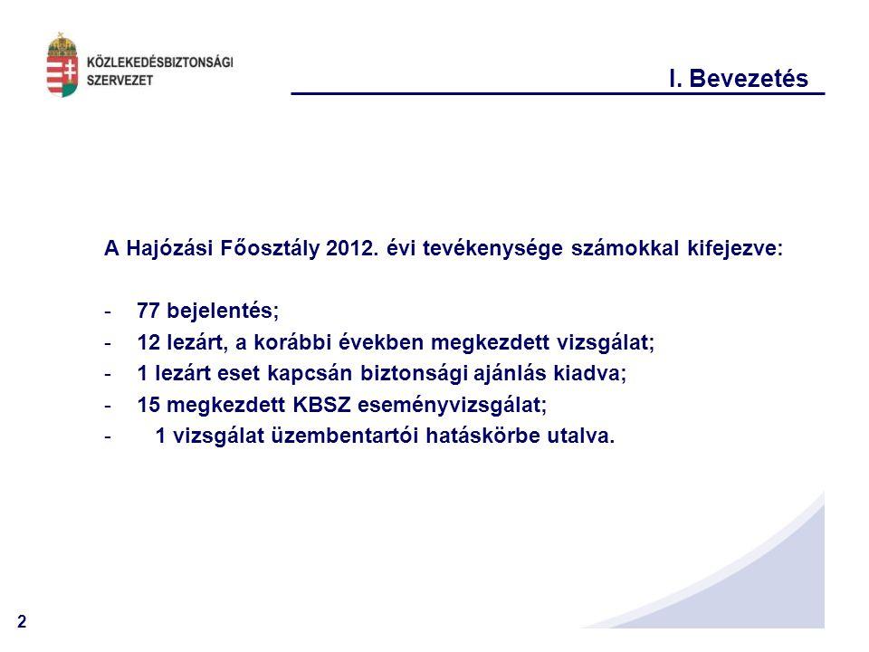 2 I. Bevezetés A Hajózási Főosztály 2012. évi tevékenysége számokkal kifejezve: -77 bejelentés; -12 lezárt, a korábbi években megkezdett vizsgálat; -1