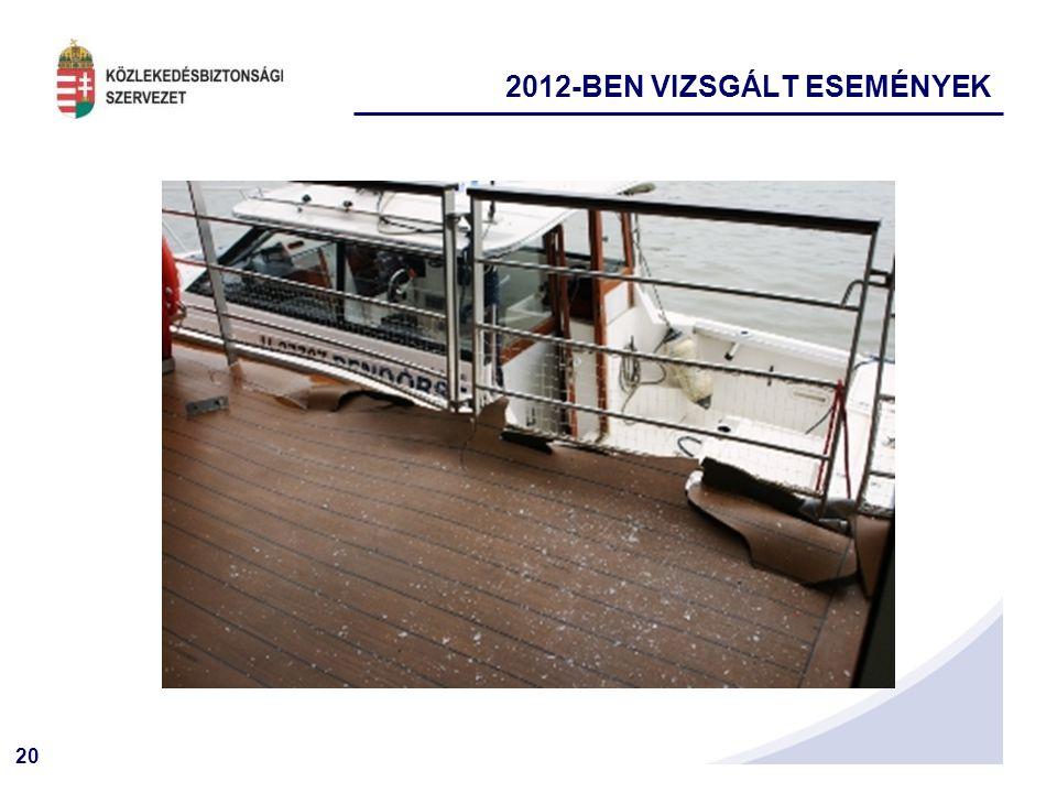 20 2012-BEN VIZSGÁLT ESEMÉNYEK