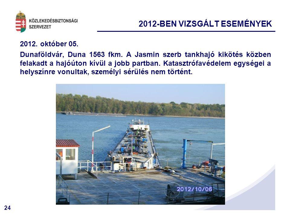 24 2012. október 05. Dunaföldvár, Duna 1563 fkm. A Jasmin szerb tankhajó kikötés közben felakadt a hajóúton kívül a jobb partban. Katasztrófavédelem e