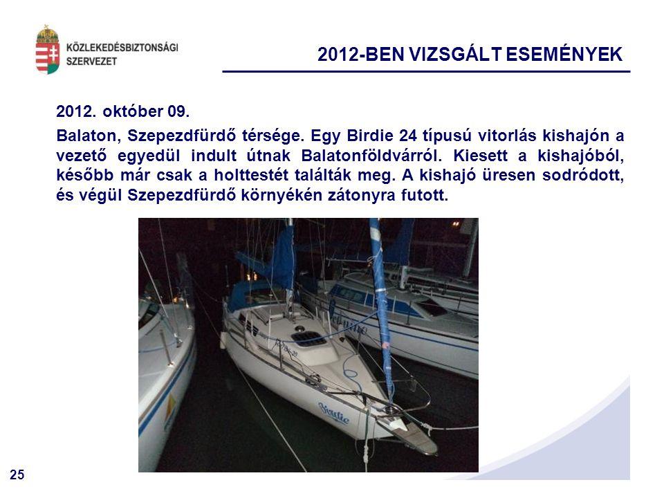 25 2012. október 09. Balaton, Szepezdfürdő térsége. Egy Birdie 24 típusú vitorlás kishajón a vezető egyedül indult útnak Balatonföldvárról. Kiesett a