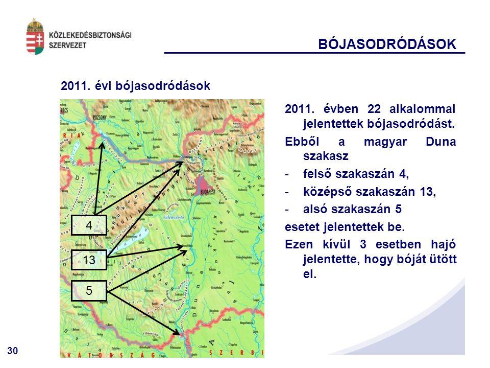 30 2011. évi bójasodródások 2011. évben 22 alkalommal jelentettek bójasodródást. Ebből a magyar Duna szakasz -felső szakaszán 4, -középső szakaszán 13