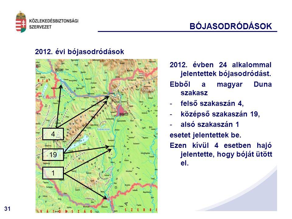 31 2012. évi bójasodródások 2012. évben 24 alkalommal jelentettek bójasodródást. Ebből a magyar Duna szakasz -felső szakaszán 4, -középső szakaszán 19