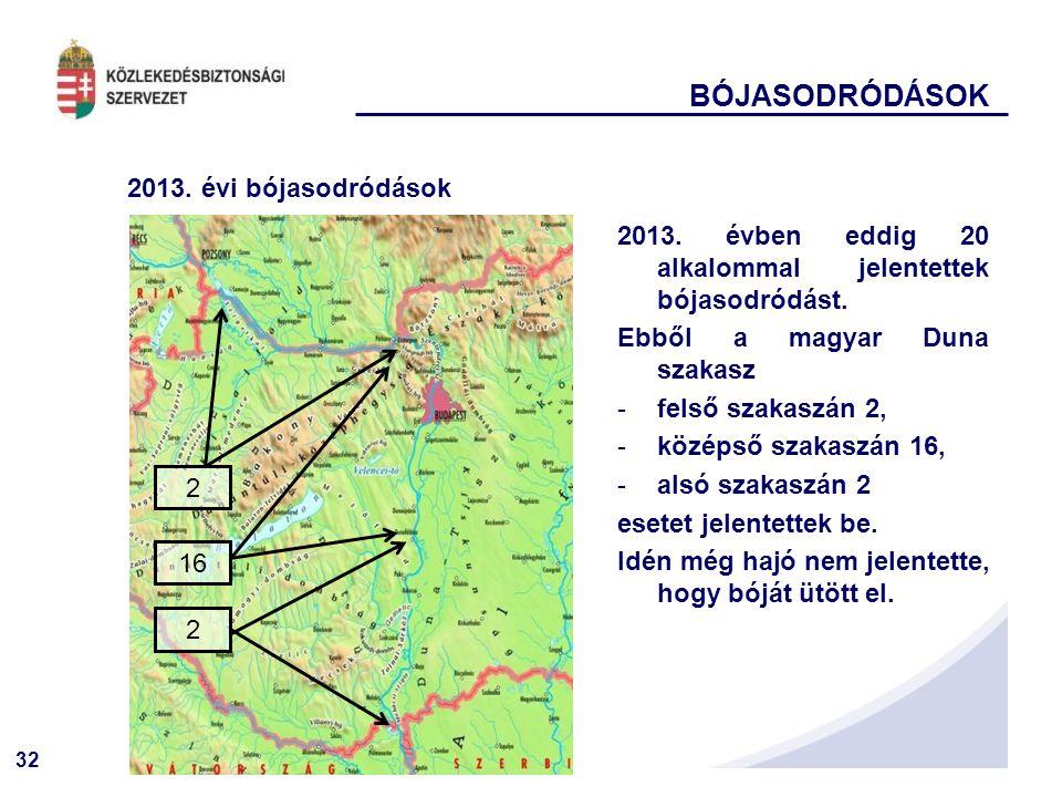 32 2013. évi bójasodródások 2013. évben eddig 20 alkalommal jelentettek bójasodródást. Ebből a magyar Duna szakasz -felső szakaszán 2, -középső szakas