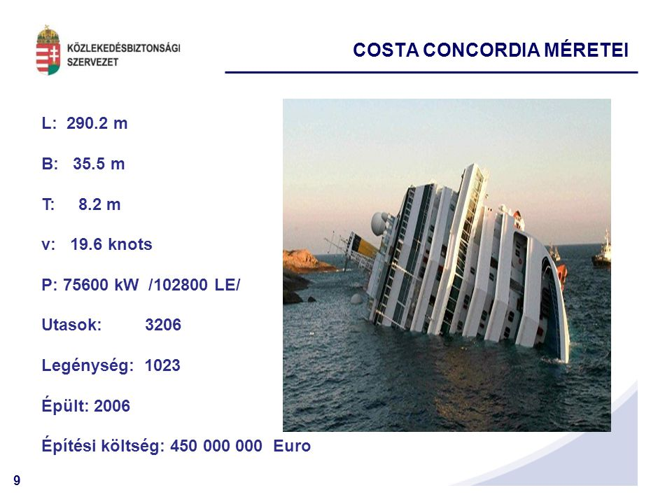 9 L: 290.2 m B: 35.5 m T: 8.2 m v: 19.6 knots P: 75600 kW /102800 LE/ Utasok: 3206 Legénység: 1023 Épült: 2006 Építési költség: 450 000 000 Euro COSTA