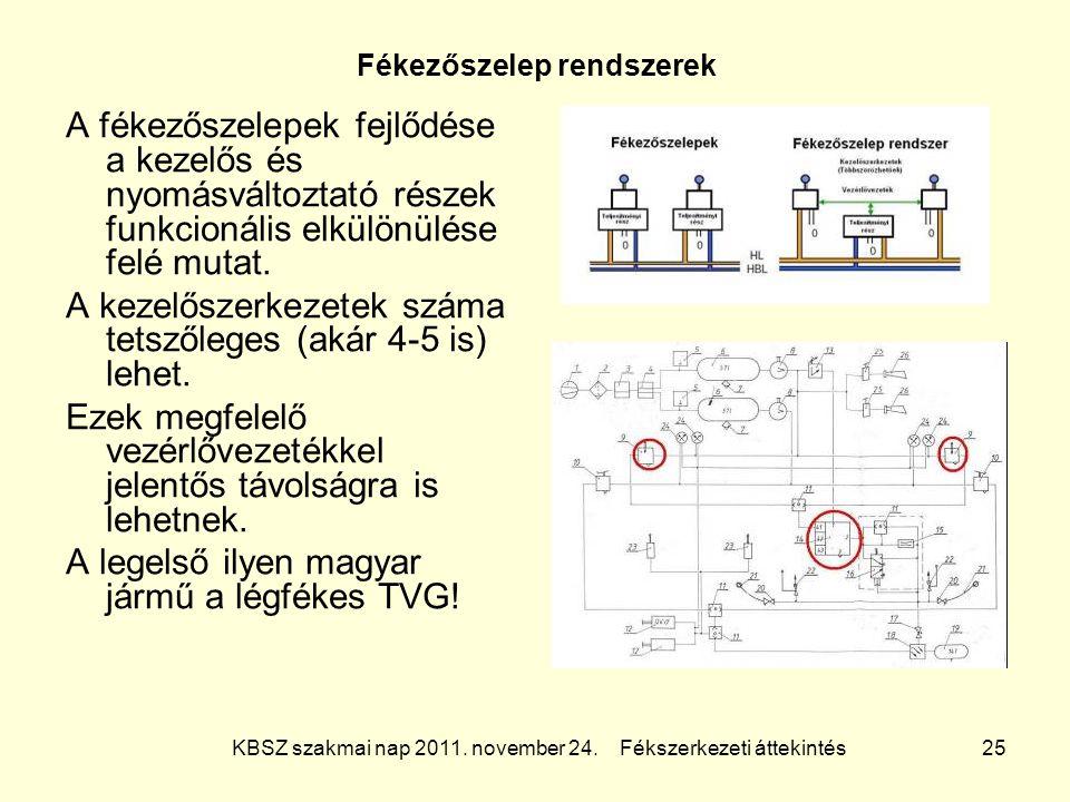 KBSZ szakmai nap 2011. november 24. Fékszerkezeti áttekintés 25 Fékezőszelep rendszerek A fékezőszelepek fejlődése a kezelős és nyomásváltoztató része