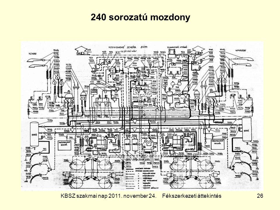 KBSZ szakmai nap 2011. november 24. Fékszerkezeti áttekintés 26 240 sorozatú mozdony