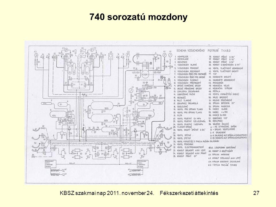 KBSZ szakmai nap 2011. november 24. Fékszerkezeti áttekintés 27 740 sorozatú mozdony
