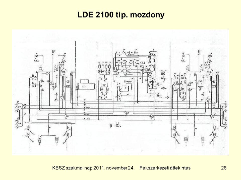 KBSZ szakmai nap 2011. november 24. Fékszerkezeti áttekintés 28 LDE 2100 tip. mozdony
